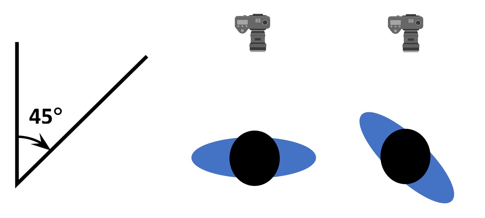 A diagram of a person facing the camera straight on, compared with turning their body at a 45 degree angle to the camera.